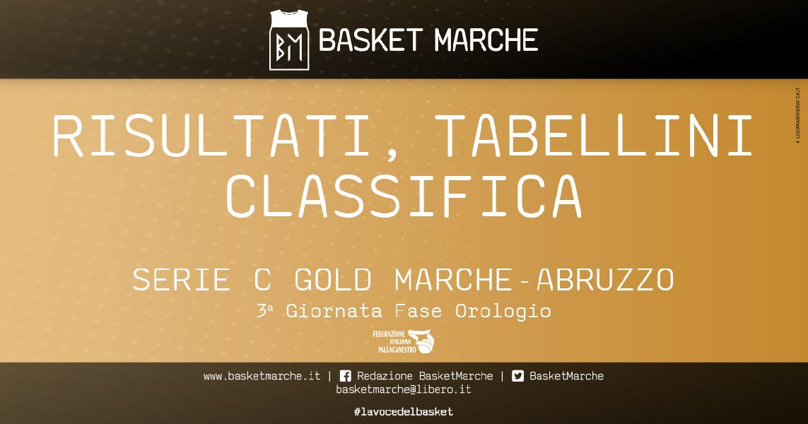 https://www.basketmarche.it/immagini_articoli/05-06-2021/gold-vittoria-trasferta-unibasket-lanciano-pisaurum-paga-infortuni-600.jpg
