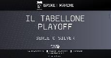 https://www.basketmarche.it/immagini_articoli/05-06-2021/serie-silver-definiti-accoppiamenti-playoff-parte-giugno-120.jpg