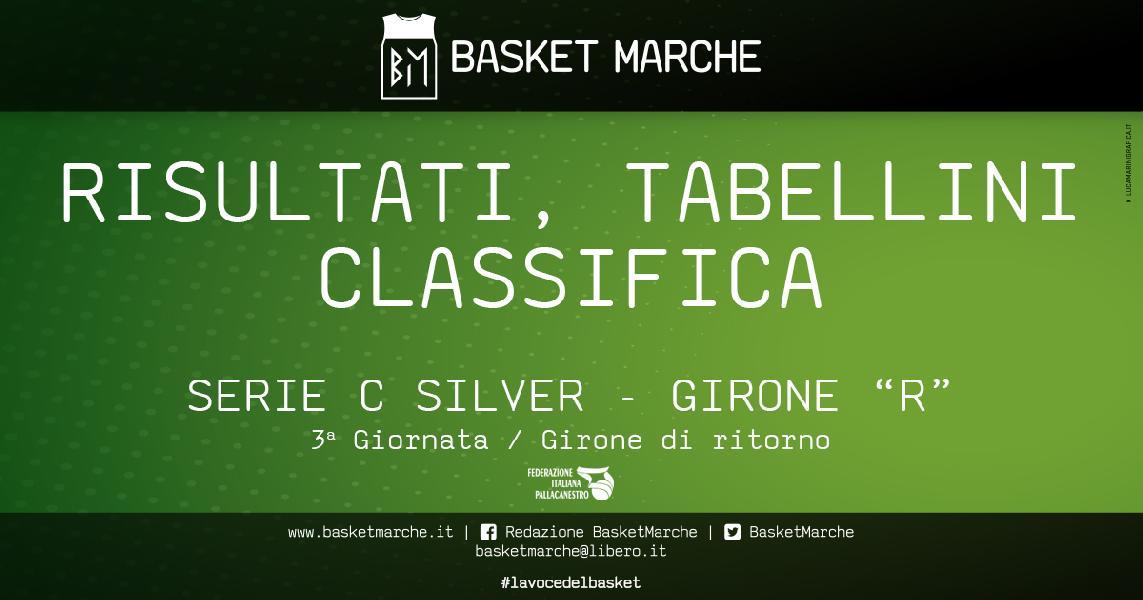 https://www.basketmarche.it/immagini_articoli/05-06-2021/silver-girone-pescara-basket-chiude-vittoria-virtus-psgiorgio-roseto-playoff-600.jpg