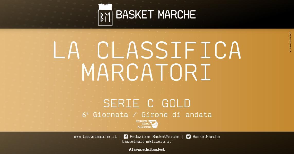 https://www.basketmarche.it/immagini_articoli/05-11-2019/gold-goran-oluic-guida-classifica-marcatori-seguono-raupys-stonkus-ranitovic-600.jpg