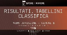 https://www.basketmarche.it/immagini_articoli/05-11-2019/prima-divisione-girone-roosters-orsal-polverigi-imbattute-primo-sorriso-janus-campetto-adriatico-120.jpg
