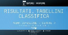 https://www.basketmarche.it/immagini_articoli/05-11-2019/prima-divisione-girone-vadese-fano-carpegna-imbattute-prima-gioia-acqualagna-pergola-candelara-120.jpg