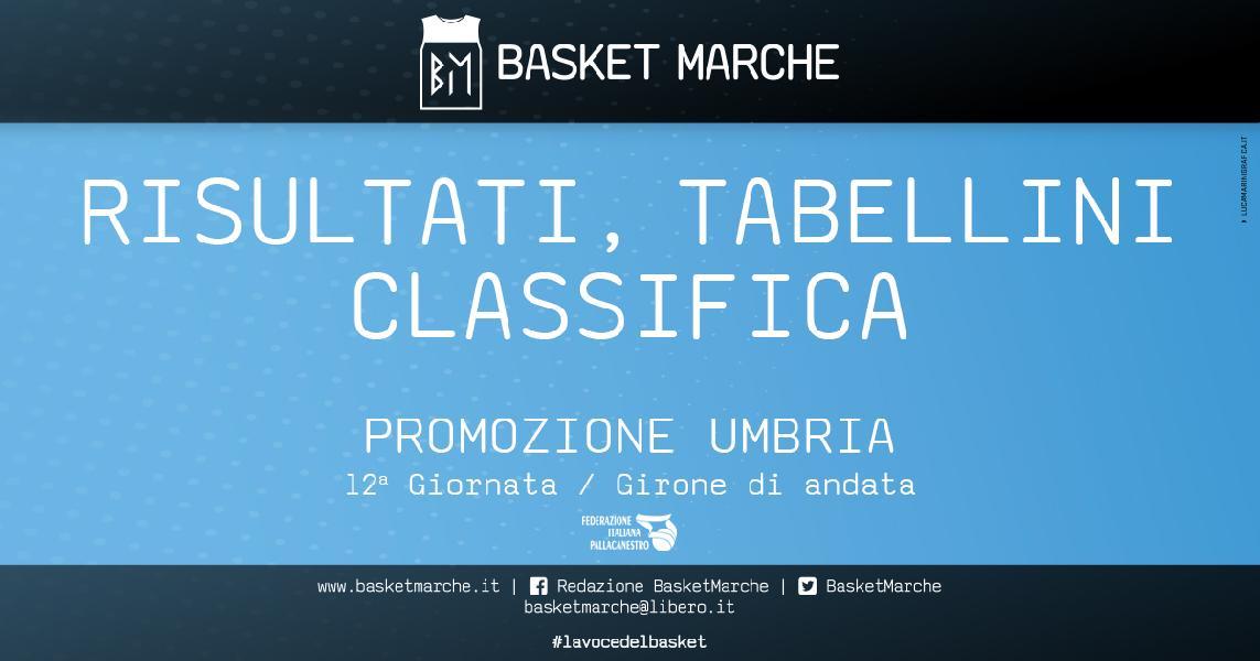 https://www.basketmarche.it/immagini_articoli/05-12-2019/regionale-umbria-anticipo-giornata-vittoria-esterna-volata-virtus-terni-600.jpg