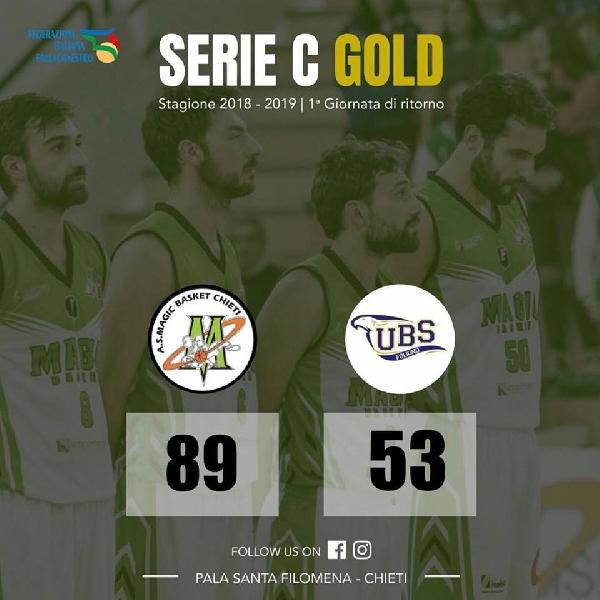 https://www.basketmarche.it/immagini_articoli/06-01-2019/netta-vittoria-magic-basket-chieti-basket-foligno-600.jpg