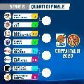 https://www.basketmarche.it/immagini_articoli/06-01-2020/squadre-qualificate-final-eight-coppa-italia-serie-tabellone-completo-accoppiamenti-120.jpg