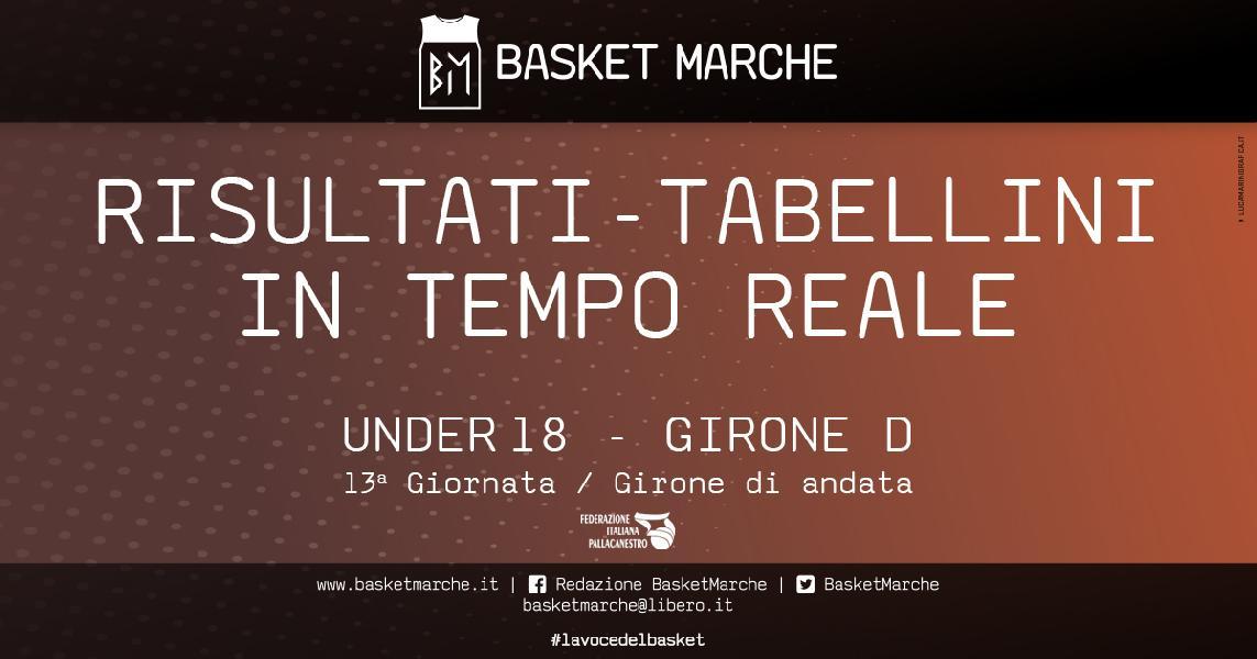 https://www.basketmarche.it/immagini_articoli/06-01-2020/under-eccellenza-ultima-andata-girone-risultati-tempo-reale-600.jpg