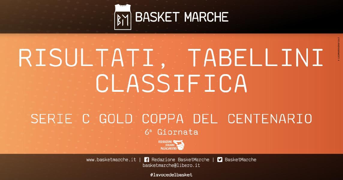 https://www.basketmarche.it/immagini_articoli/06-06-2021/gold-coppa-centenario-osimo-foligno-comando-assisi-aquila-corsare-bene-chieti-600.jpg