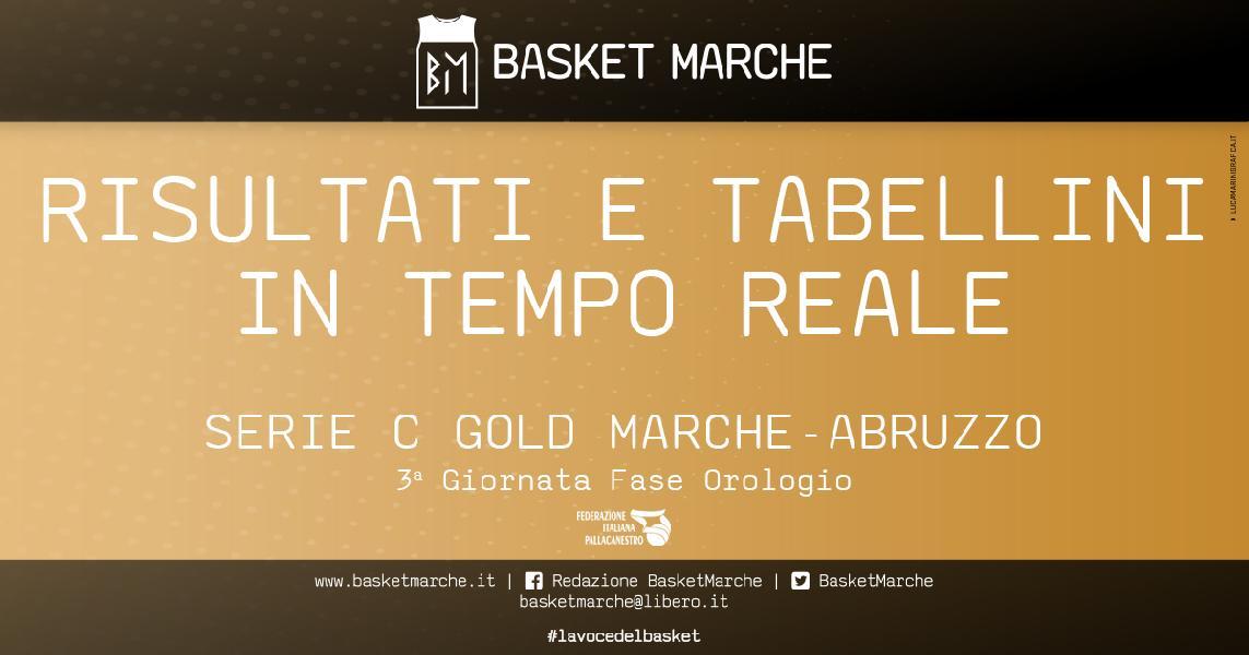 https://www.basketmarche.it/immagini_articoli/06-06-2021/gold-live-risultati-tabellini-giornata-fase-orologio-tempo-reale-600.jpg
