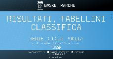 https://www.basketmarche.it/immagini_articoli/06-06-2021/gold-puglia-girone-promozione-vittorie-interne-virtus-molfetta-mola-basket-120.jpg