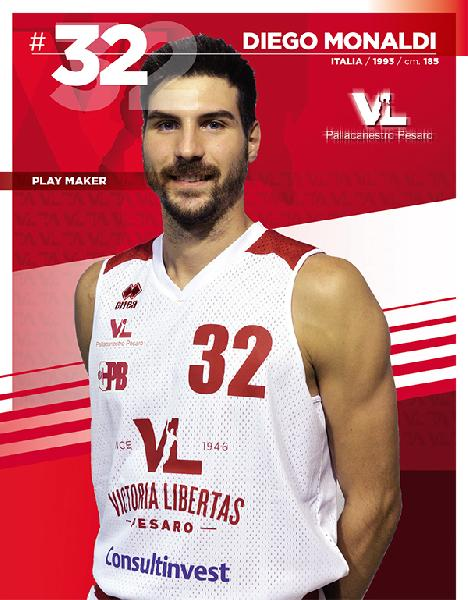 https://www.basketmarche.it/immagini_articoli/06-07-2019/diego-monaldi-dice-napoli-basket-interesse-ravenna-600.jpg