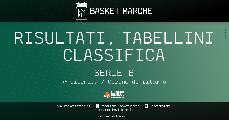 https://www.basketmarche.it/immagini_articoli/07-03-2021/serie-risultati-tabellini-giornata-ritorno-squadre-qualificate-coppa-italia-120.jpg