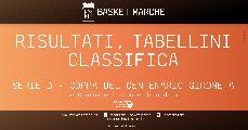 https://www.basketmarche.it/immagini_articoli/07-05-2021/regionale-coppa-centenario-girone-vittorie-esterne-macerata-morrovalle-120.jpg