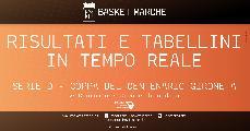 https://www.basketmarche.it/immagini_articoli/07-05-2021/regionale-coppa-centenario-risultati-tabellini-giornata-girone-tempo-reale-120.jpg