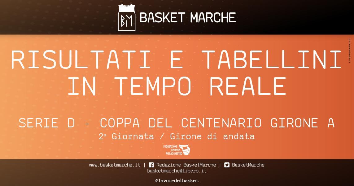 https://www.basketmarche.it/immagini_articoli/07-05-2021/regionale-coppa-centenario-risultati-tabellini-giornata-girone-tempo-reale-600.jpg