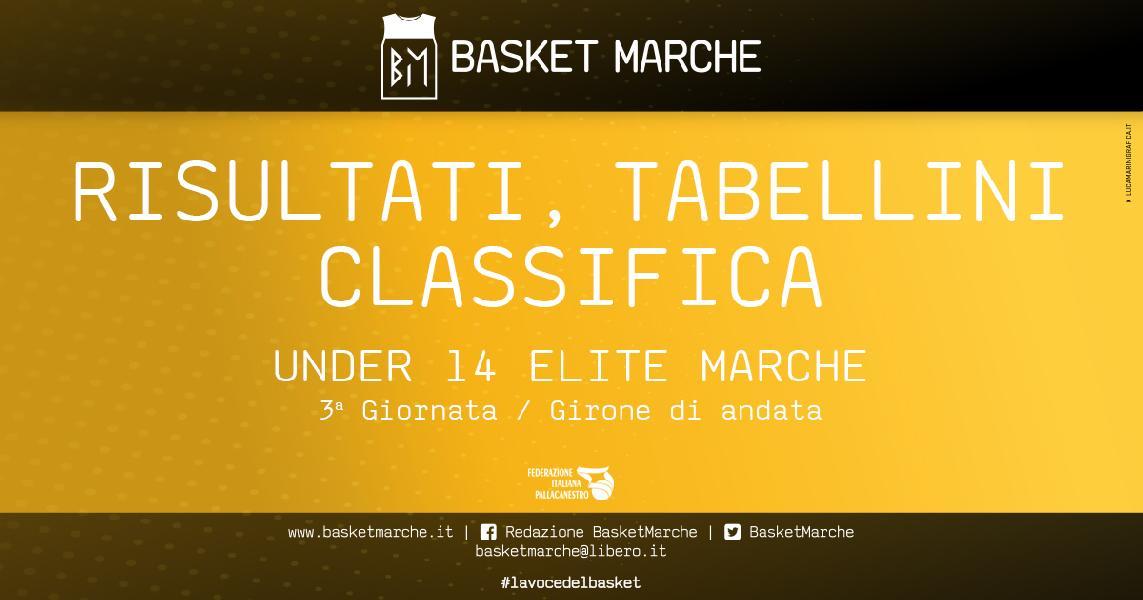 https://www.basketmarche.it/immagini_articoli/07-11-2019/under-elite-marche-stamura-imbattute-dopo-giornate-bene-fabriano-osimo-600.jpg