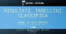 https://www.basketmarche.it/immagini_articoli/07-11-2019/under-gold-marche-dopo-giornate-janus-stamura-sporting-punteggio-pieno-120.jpg