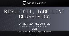 https://www.basketmarche.it/immagini_articoli/07-11-2019/under-regionale-uisp-perugia-virtus-testa-dopo-giornate-bene-todi-real-120.jpg