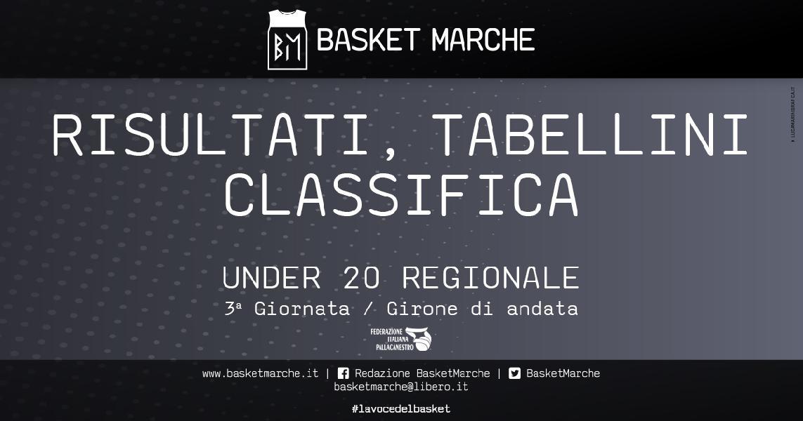 https://www.basketmarche.it/immagini_articoli/07-11-2019/under-regionale-uisp-perugia-virtus-testa-dopo-giornate-bene-todi-real-600.jpg