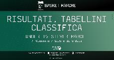 https://www.basketmarche.it/immagini_articoli/07-11-2019/under-silver-marche-fermo-morrovalle-fano-fanno-bene-spritz-castelfidardo-120.jpg