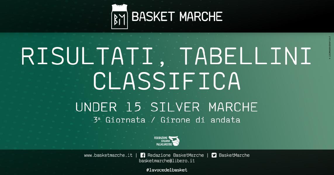https://www.basketmarche.it/immagini_articoli/07-11-2019/under-silver-marche-fermo-morrovalle-fano-fanno-bene-spritz-castelfidardo-600.jpg