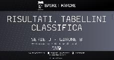 https://www.basketmarche.it/immagini_articoli/07-12-2019/regionale-girone-anticipi-sorridono-civitanovesi-vittorie-88ers-picchio-120.jpg