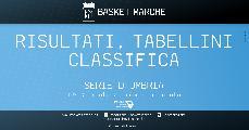https://www.basketmarche.it/immagini_articoli/07-12-2019/regionale-umbria-assisi-sola-testa-bene-contigliano-terni-colpi-fara-sabina-orvieto-120.jpg