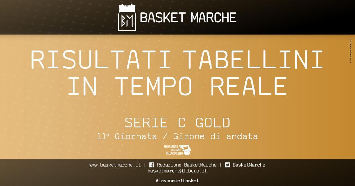 https://www.basketmarche.it/immagini_articoli/07-12-2019/serie-gold-live-risultati-anticipi-giornata-tempo-reale-600.jpg