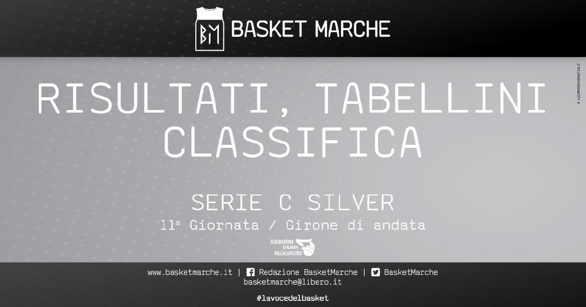 https://www.basketmarche.it/immagini_articoli/07-12-2019/serie-silver-salta-fattore-campo-vittorie-esterne-marino-montemarciano-urbania-loreto-pesaro-600.jpg