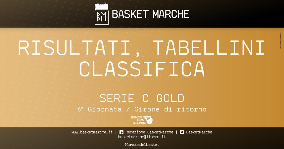 https://www.basketmarche.it/immagini_articoli/08-02-2020/serie-gold-anticipi-ritorno-vittorie-esterne-valdiceppo-falconara-bene-samb-600.jpg
