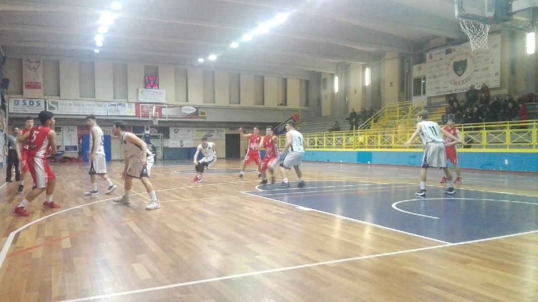 https://www.basketmarche.it/immagini_articoli/08-03-2019/under-umbria-ritorno-orvieto-continua-correre-bene-uisp-gubbio-marsciano-todi-600.jpg