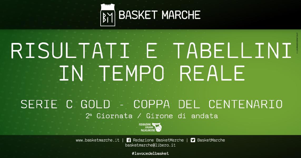 https://www.basketmarche.it/immagini_articoli/08-05-2021/gold-coppa-centenario-live-risultati-tabellini-giornata-tempo-reale-600.jpg
