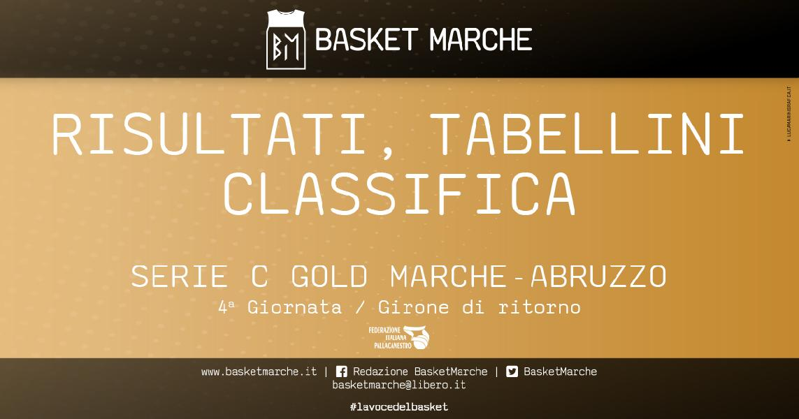 https://www.basketmarche.it/immagini_articoli/08-05-2021/serie-gold-pisaurum-pesaro-conquista-seconda-vittoria-consecutiva-600.jpg
