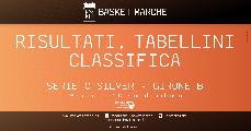 https://www.basketmarche.it/immagini_articoli/08-05-2021/serie-silver-girone-taurus-jesi-correre-colpo-esterno-farnese-campli-120.jpg