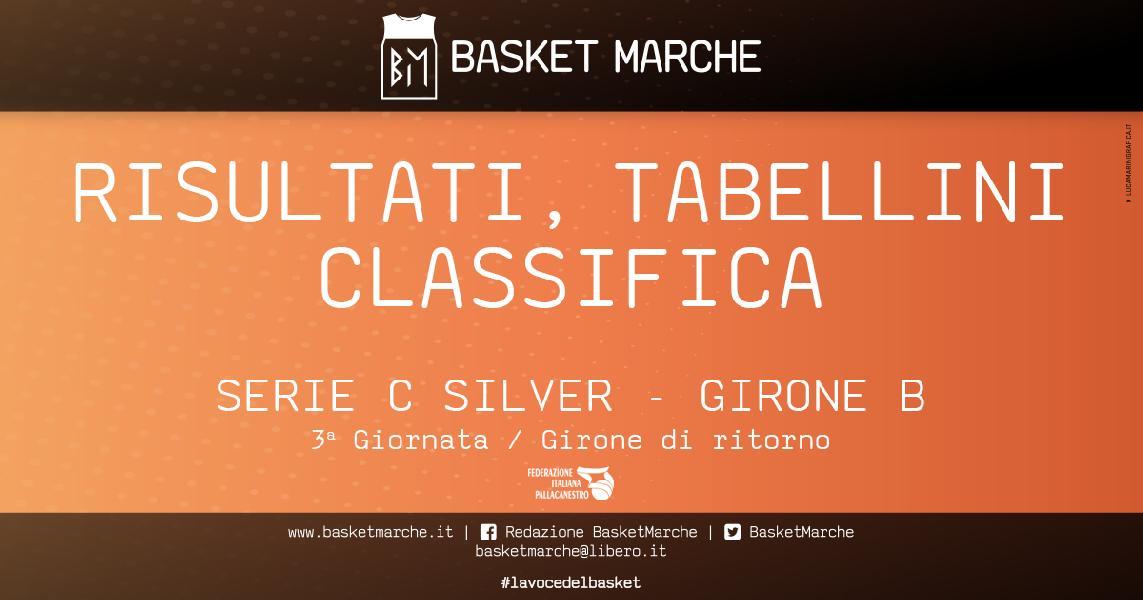 https://www.basketmarche.it/immagini_articoli/08-05-2021/serie-silver-girone-taurus-jesi-correre-colpo-esterno-farnese-campli-600.jpg