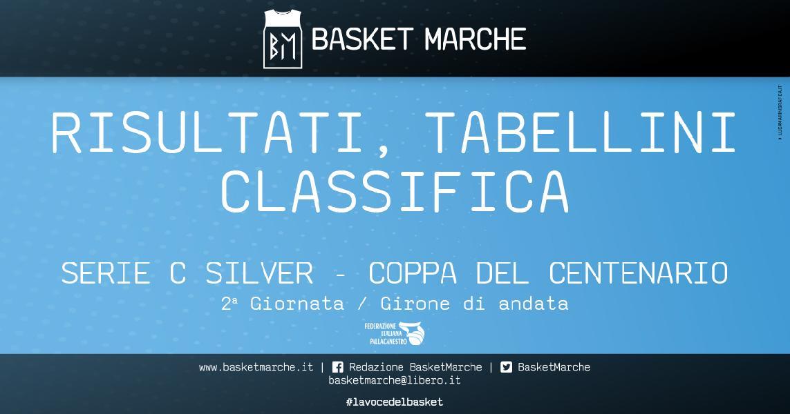https://www.basketmarche.it/immagini_articoli/08-05-2021/silver-coppa-centenario-live-risultati-tabellini-giornata-girone-tempo-reale-600.jpg