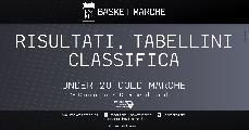 https://www.basketmarche.it/immagini_articoli/08-05-2021/under-gold-pesaro-aurora-jesi-stamura-comando-classifiche-gironi-120.jpg