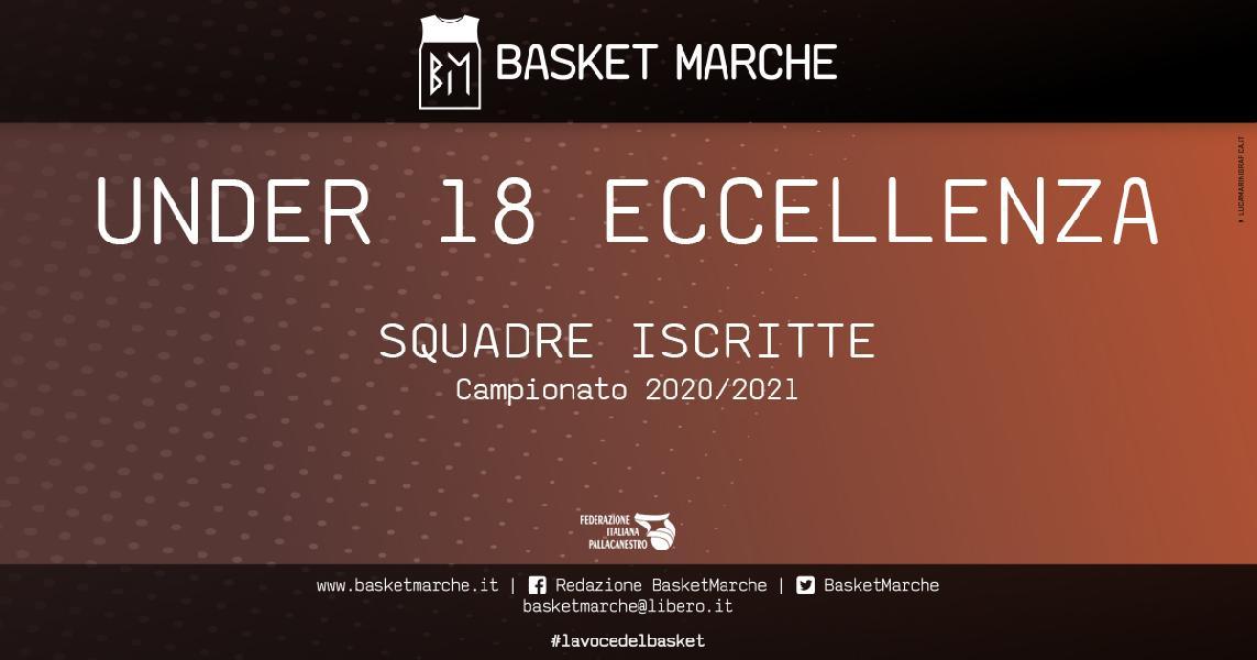 https://www.basketmarche.it/immagini_articoli/08-09-2020/under-eccellenza-elenco-squadre-iscritte-prossimo-campionato-600.jpg