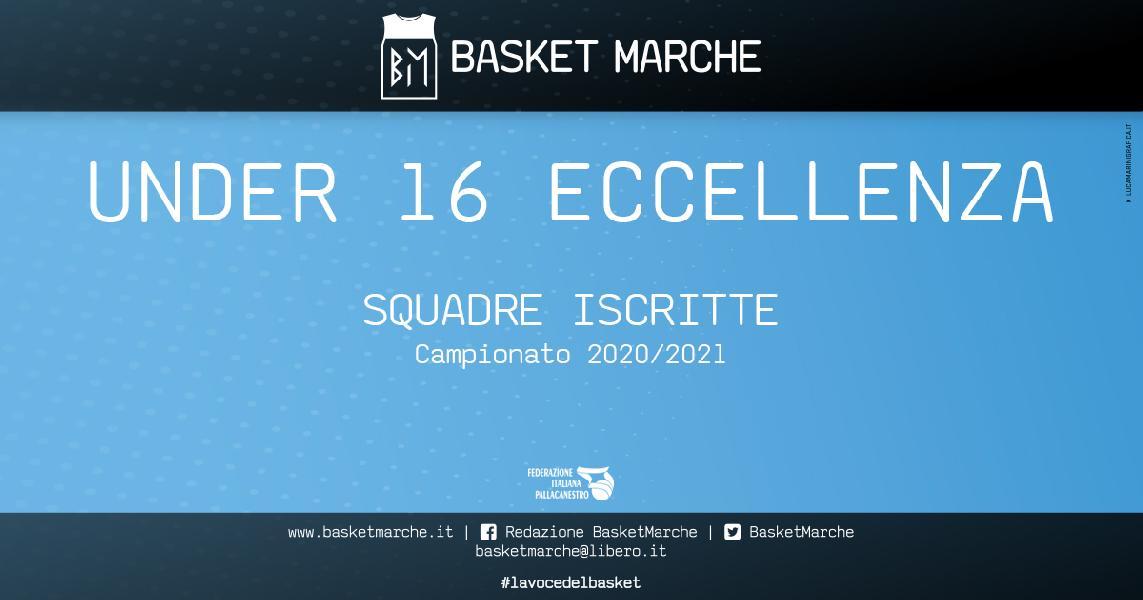 https://www.basketmarche.it/immagini_articoli/08-09-2020/under-eccellenza-sono-squadre-iscritte-campionato-2021-600.jpg