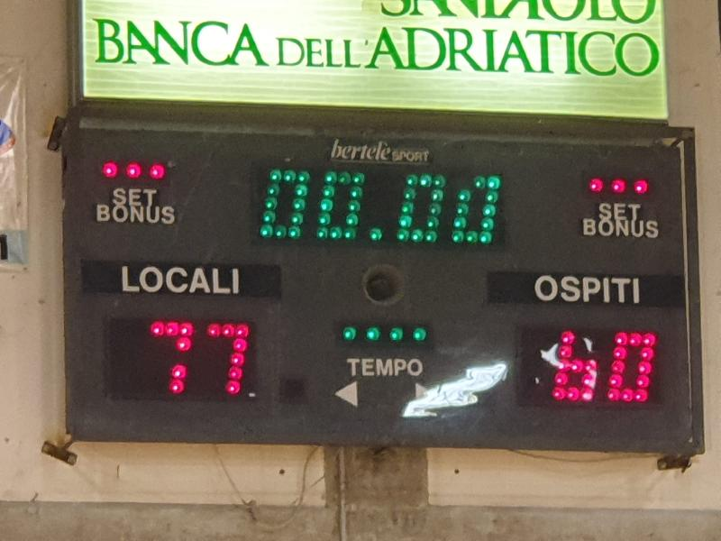 https://www.basketmarche.it/immagini_articoli/08-12-2019/basket-durante-urbania-supera-autorit-castelfidardo-600.jpg