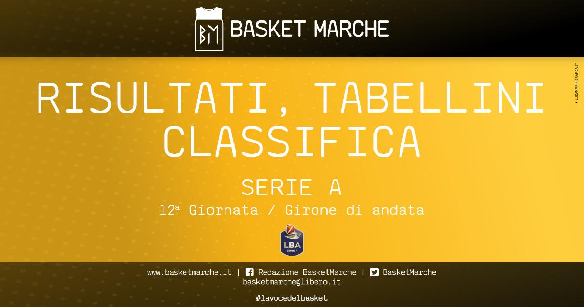 https://www.basketmarche.it/immagini_articoli/08-12-2019/serie-virtus-cade-cremona-bene-milano-sassari-brescia-treviso-fortitudo-colpi-roma-cant-600.jpg