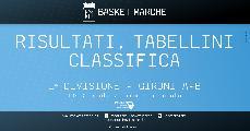 https://www.basketmarche.it/immagini_articoli/09-01-2020/prima-divisione-risultati-anticipi-giornata-carpegna-polverigi-continuano-volare-120.jpg