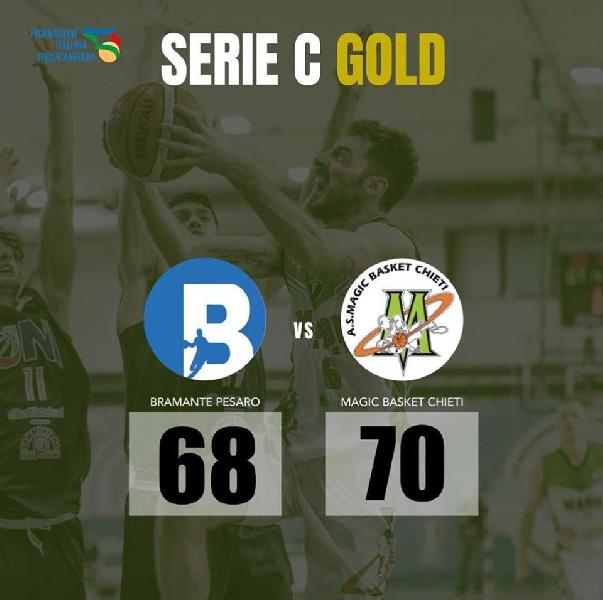 https://www.basketmarche.it/immagini_articoli/09-02-2019/magic-basket-chieti-espugna-volata-campo-bramante-pesaro-600.jpg