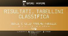 https://www.basketmarche.it/immagini_articoli/09-05-2021/serie-gold-pescara-basket-vince-match-bene-matelica-pisaurum-120.jpg