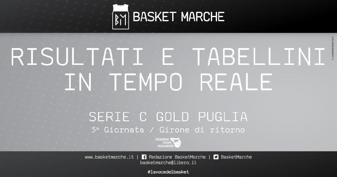 https://www.basketmarche.it/immagini_articoli/09-05-2021/serie-gold-puglia-live-risultati-finali-tabellini-ritorno-tempo-reale-600.jpg