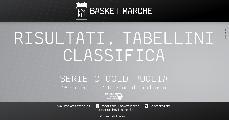 https://www.basketmarche.it/immagini_articoli/09-05-2021/serie-gold-puglia-mola-basket-vince-derby-virtus-molfetta-corsara-120.jpg