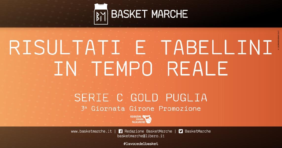 https://www.basketmarche.it/immagini_articoli/09-06-2021/serie-gold-puglia-ultima-giornata-vittoria-adria-bari-mola-basket-600.jpg