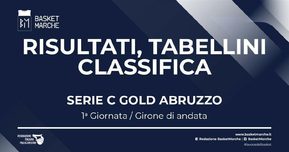 https://www.basketmarche.it/immagini_articoli/09-10-2021/serie-gold-abruzzo-parte-piede-giusto-unibasket-lanciano-termoli-cade-esordio-600.jpg