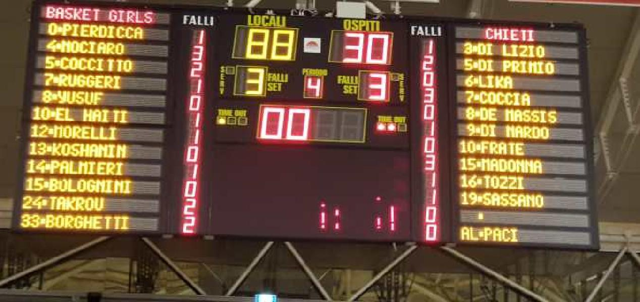 https://www.basketmarche.it/immagini_articoli/09-12-2018/netta-vittoria-basket-girls-ancona-magic-basket-chieti-600.jpg