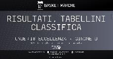 https://www.basketmarche.it/immagini_articoli/09-12-2019/under-eccellenza-girone-roma-imbattuta-stella-azzurra-livorno-seconde-bene-valmontone-pistoia-120.jpg
