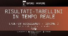 https://www.basketmarche.it/immagini_articoli/09-12-2019/under-eccellenza-live-gioca-giornata-girone-risultati-tempo-reale-120.jpg